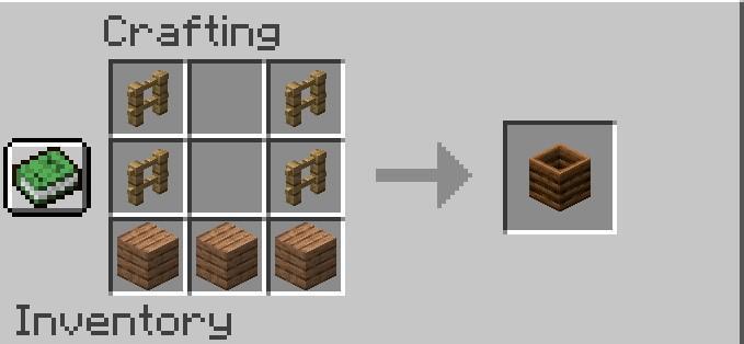 Как сделать компостер