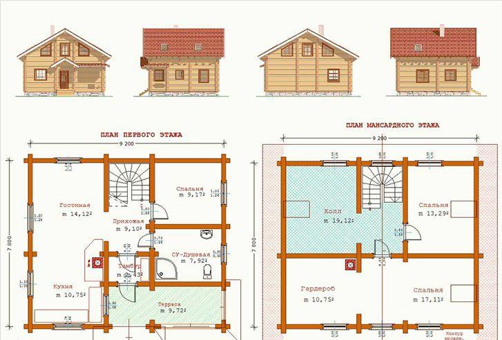 Как составить план строительства дома