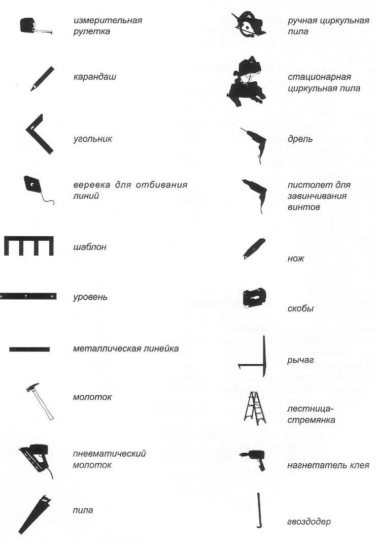 Материалы для строительства каркасного дома, инструмент