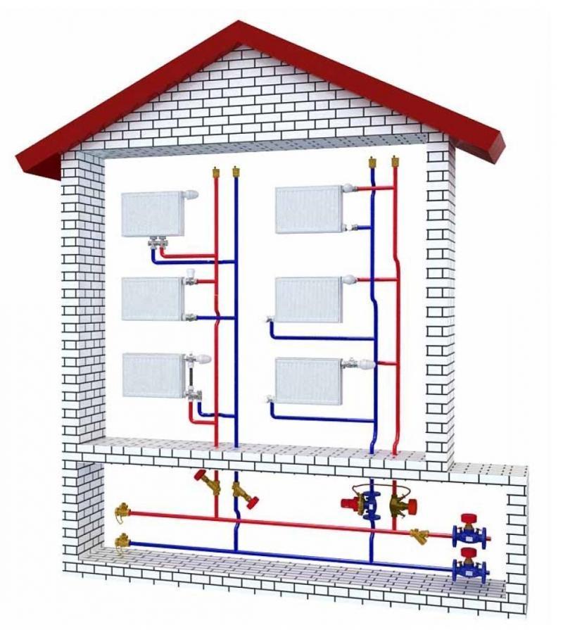 Отопление жилых домов, требования к системе отопления