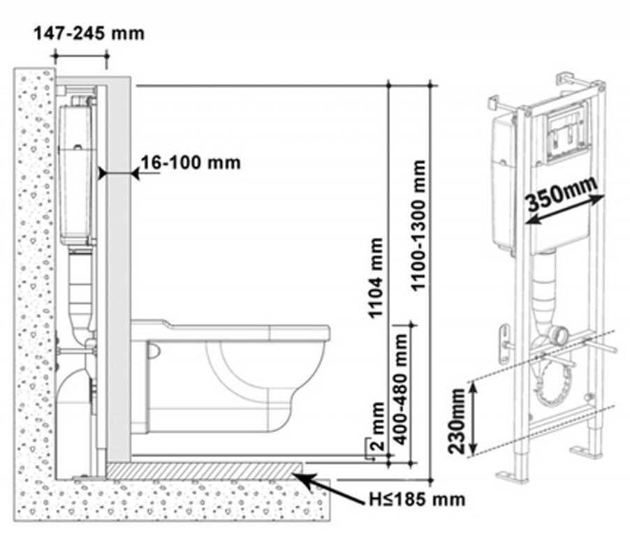 Устройство и монтаж подвесных унитазов
